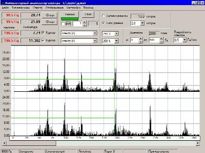 Скачать программе анализатор спектра звука